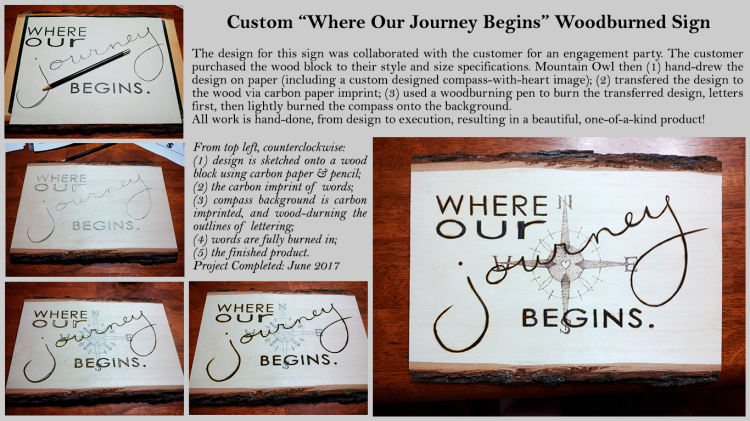 Woodburned-Journey-Begins-sign_June2017.png